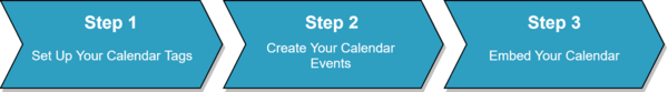 Getting Started with you Calendar